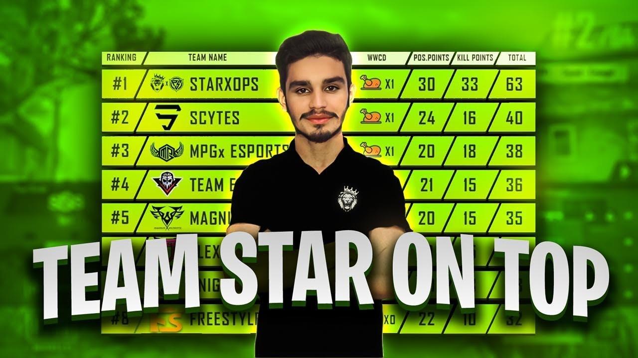 Download Team STARxOPS Holding #1 Position in Zj111• 6Solo Kills • StarEsport • ZyroJayyy • Pakistan 🇵🇰