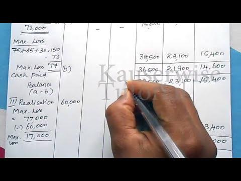 Dissolution of Partnership firm Piecemeal Distribution Maximum Loss Method - Partnership accounting