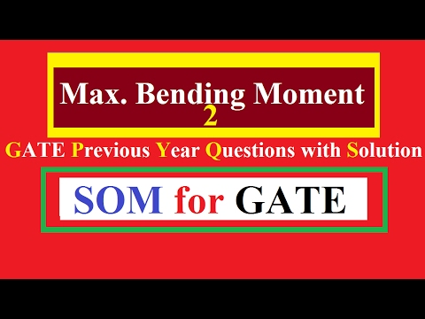 Maximum Bending Moment and Stress in Simply Supported Beam
