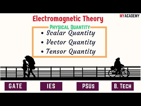 Scalar, Vector, and Tensor Quantity | Electromagnetic Theory