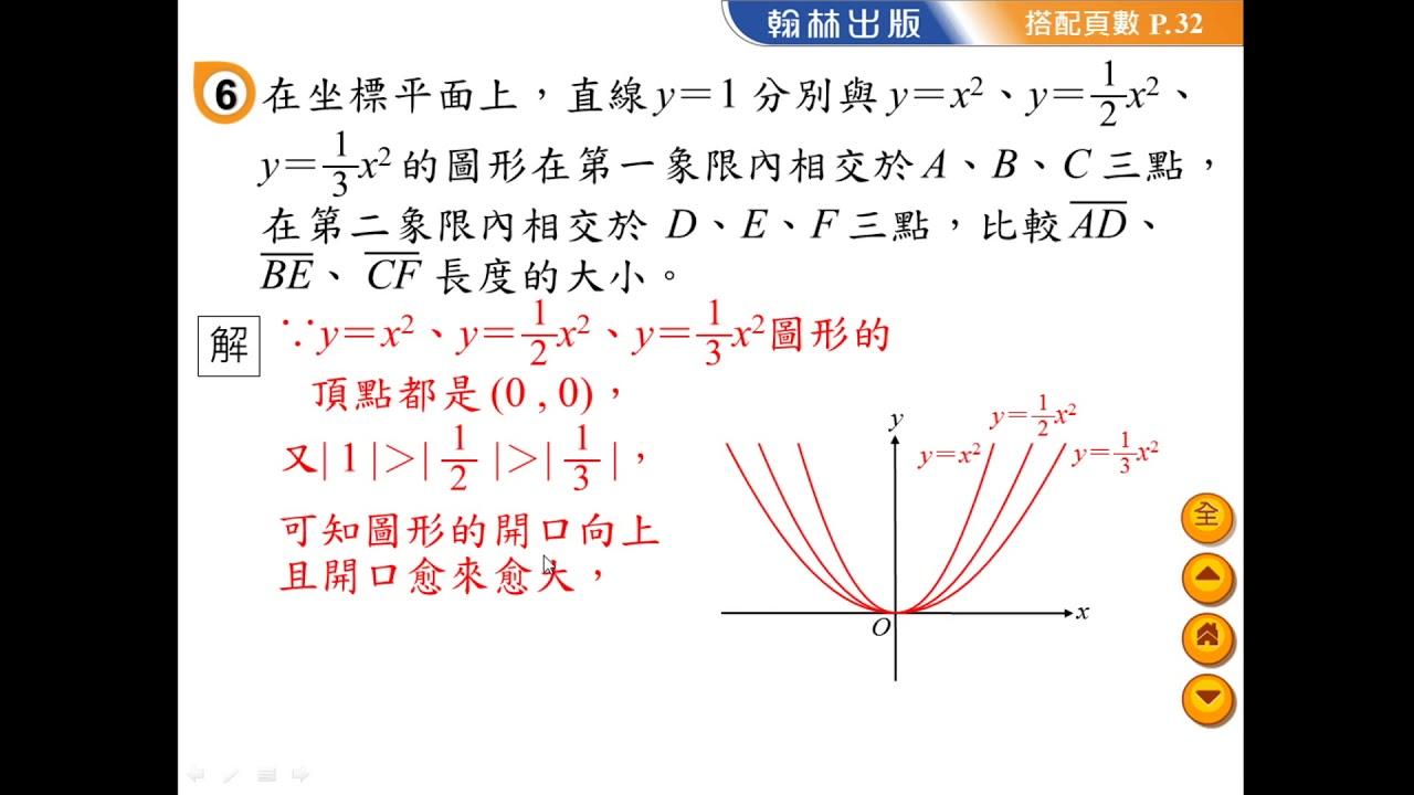 翰林國中數學課本九下第1章第1節自評第6題 - YouTube