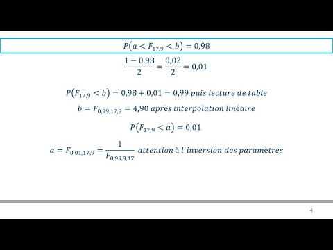 Loi De Fisher Lecture De Table