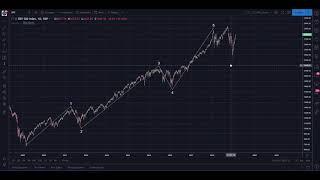 S&P 500 Index Alternate Count