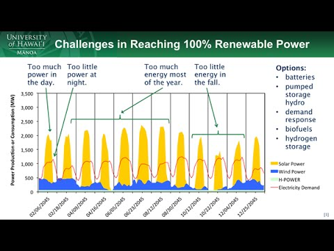 The Big Paradigm Shift for Grid Power with Dr. Matthias Fripp