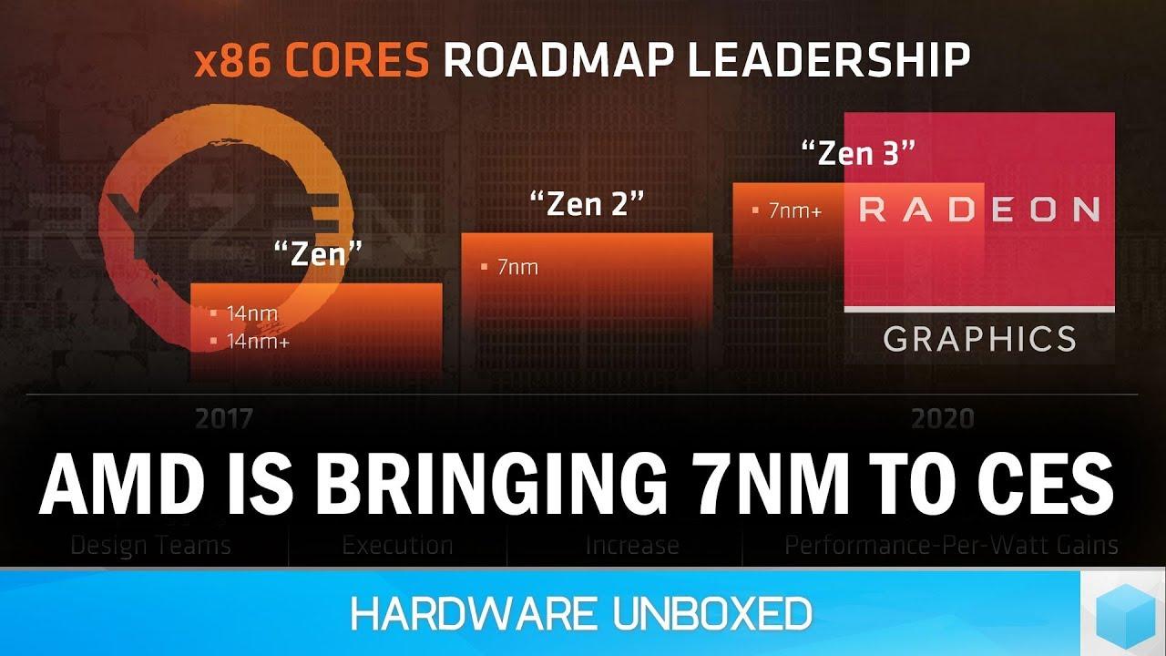 News Corner | AMD Talks 7nm GPUs & CPUs, Nvidia Finally Ships RTX 2080 Ti