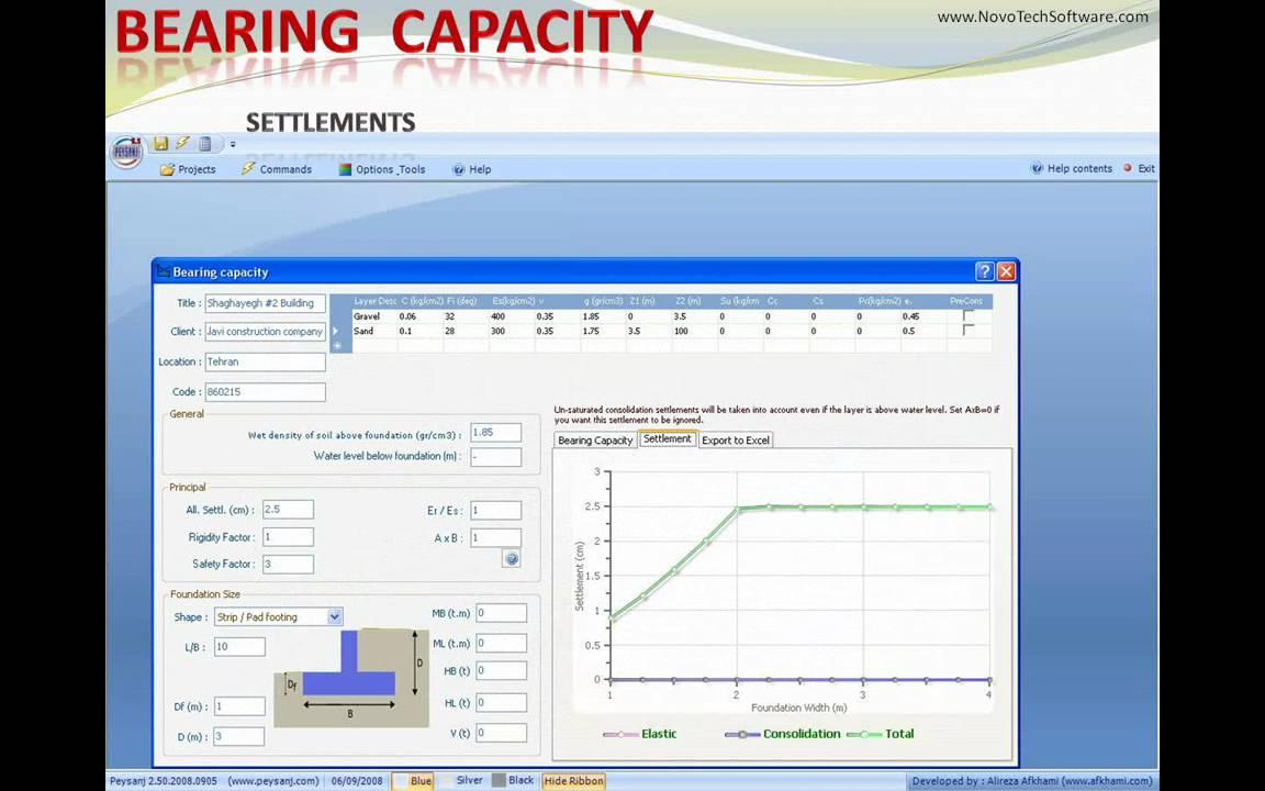 PEYSANJ Geotechnical Software Tools
