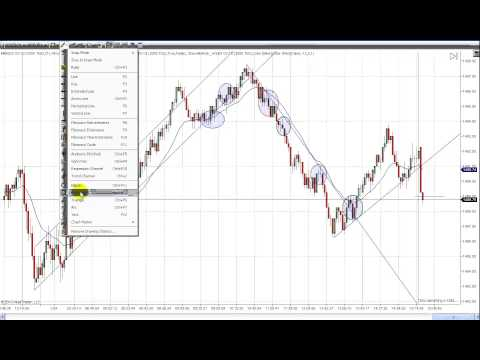 Learn To Trade With Price Action 1-24-13