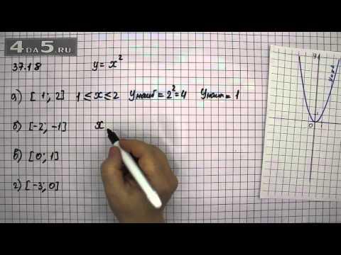 №1070 алгебра 7 системы уравнений