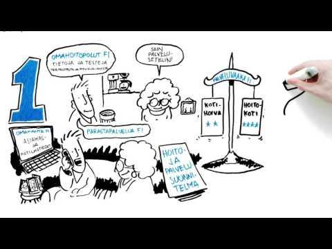 Sosiaali ja terveyspalveluiden uusi aika