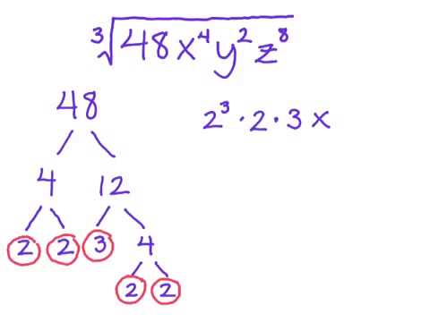 Simplify a Radical into Simple Radical Form - cube root with ...
