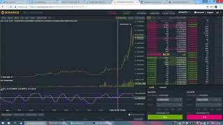 Индикатор KDJ: применяем на бирже Binance в Advanced интерфейсе