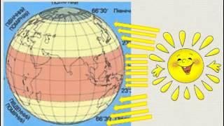 Як поверхня Землі нагрівається сонячними променями