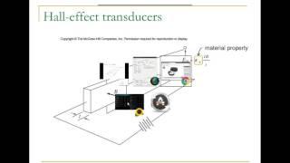 Transducer basics