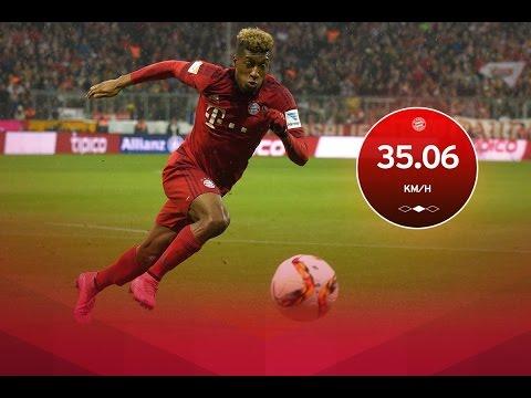 Top 20 Fastest Players  2017/18  Speed Statistics