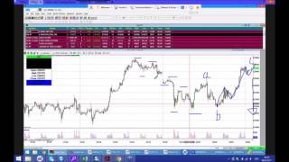 tradAc  Livetradingroom Morning Briefing 6.2.2017