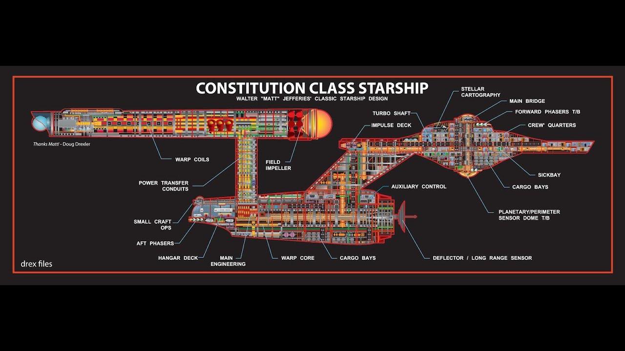Star trek build off enterprise cutaway amt part 1 youtube for Wohnung star trek design