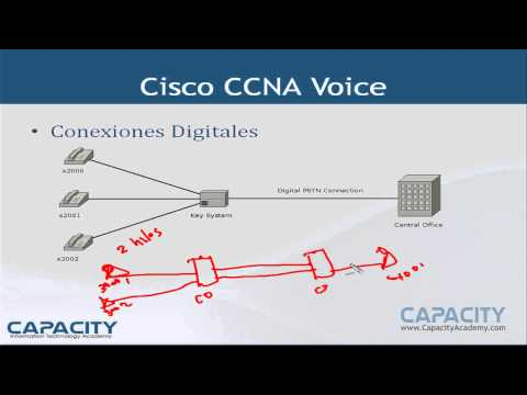 Curso Cisco CCNA Voice - Telefonía Tradicional Vs Unificada