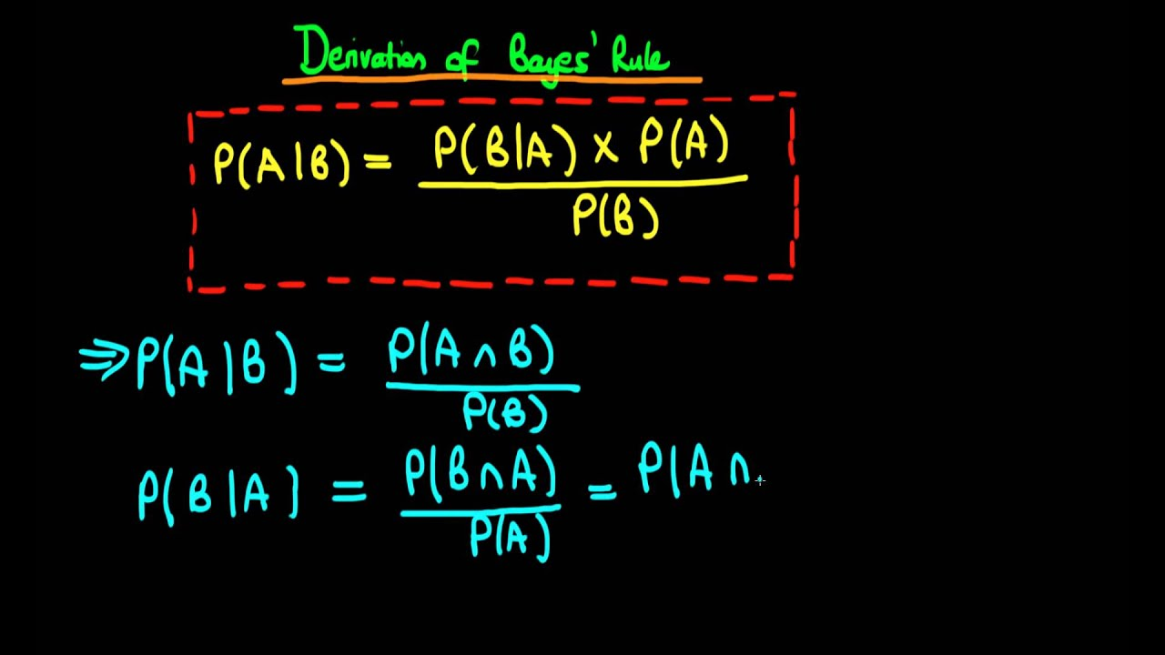 A derivation of Bayes' rule - YouTube