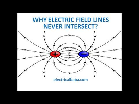 WHY ELECTRIC FIELD LINES NEVER INTERSECT?