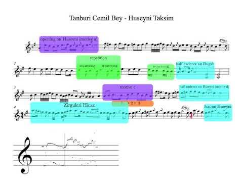 Cemil Bey - Taksim improvisation on Makam Huseyni - analysis (Yail Tanbur)