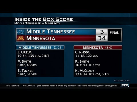 Middle Tennessee at Minnesota - Football Highlights
