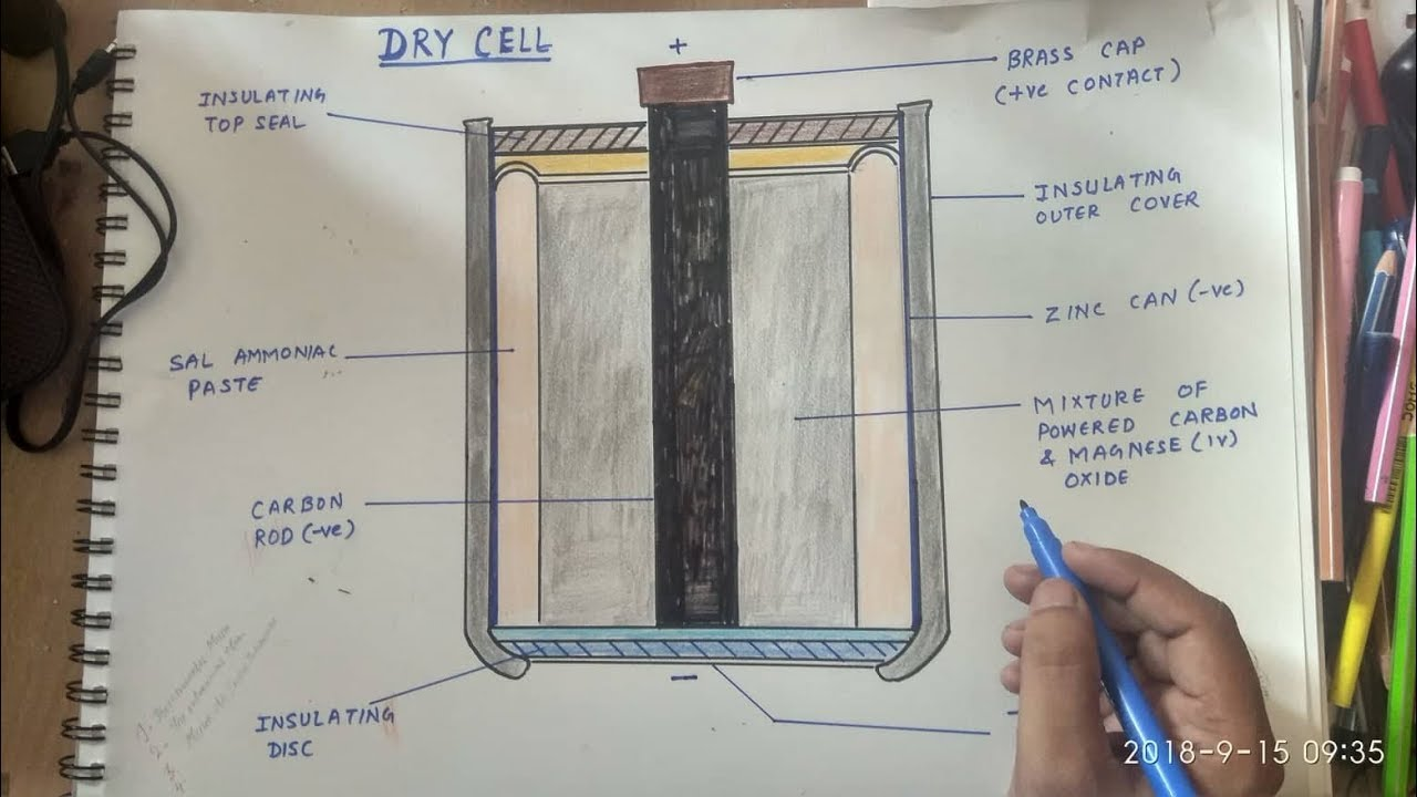 how to draw dry cell youtubehow to draw dry cell