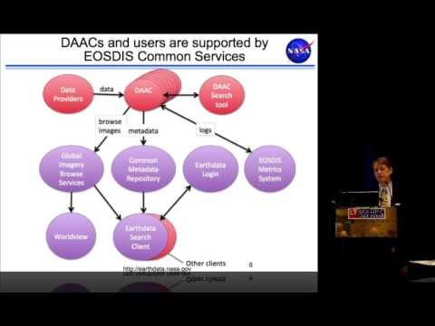 Evolution of NASA Earth Science Data Systems in the Era of Big Data