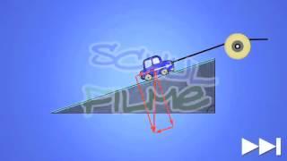 Schulfilme im Netz:  DVD / Physik:  Addition und Zerlegung von Kräften
