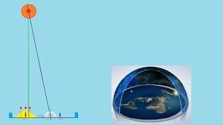 Плоская Земля ......крушение теории.. ..комментарии на комментарии....