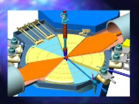 cyclotron center