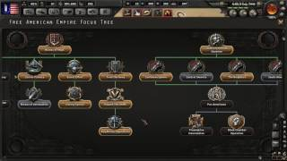 Hearts of Iron 4 Freedom for Everyone Ep 13