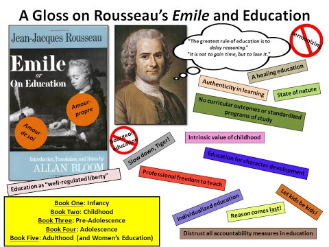 A Gloss on Rousseau's Emile and Education