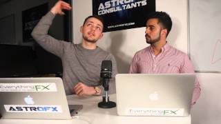 FOREX - Astrofx Technical Tuesday Volume 27- Psychology.