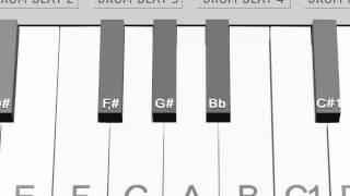 Pianolesdenhaag: Tjoek tjoek de trein