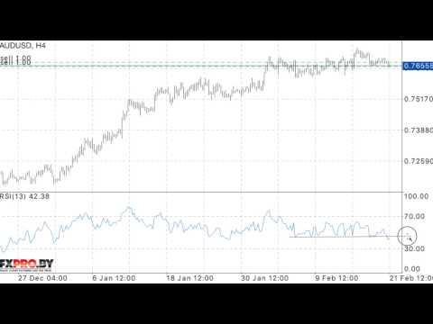 AUD/USD прогноз Австралийского Доллара на Форекс на 22.02.2017