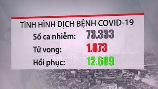 2 bệnh nhân COVID-19 tại BV Bệnh nhiệt đới trung ương ra viện | Hơn 12 nghìn người đã hồi phục