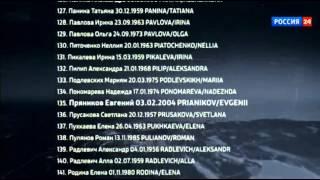 список погибших пассажиров в авиакатастрофе 31 10 2015 .. Скорбим всей Страной..