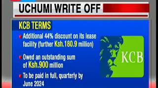 Reviving Uchumi: Retailer debts offset by KCB and Co-operative Bank