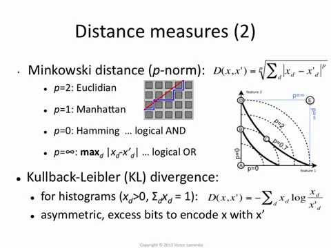 k-NN 4: which distance function?