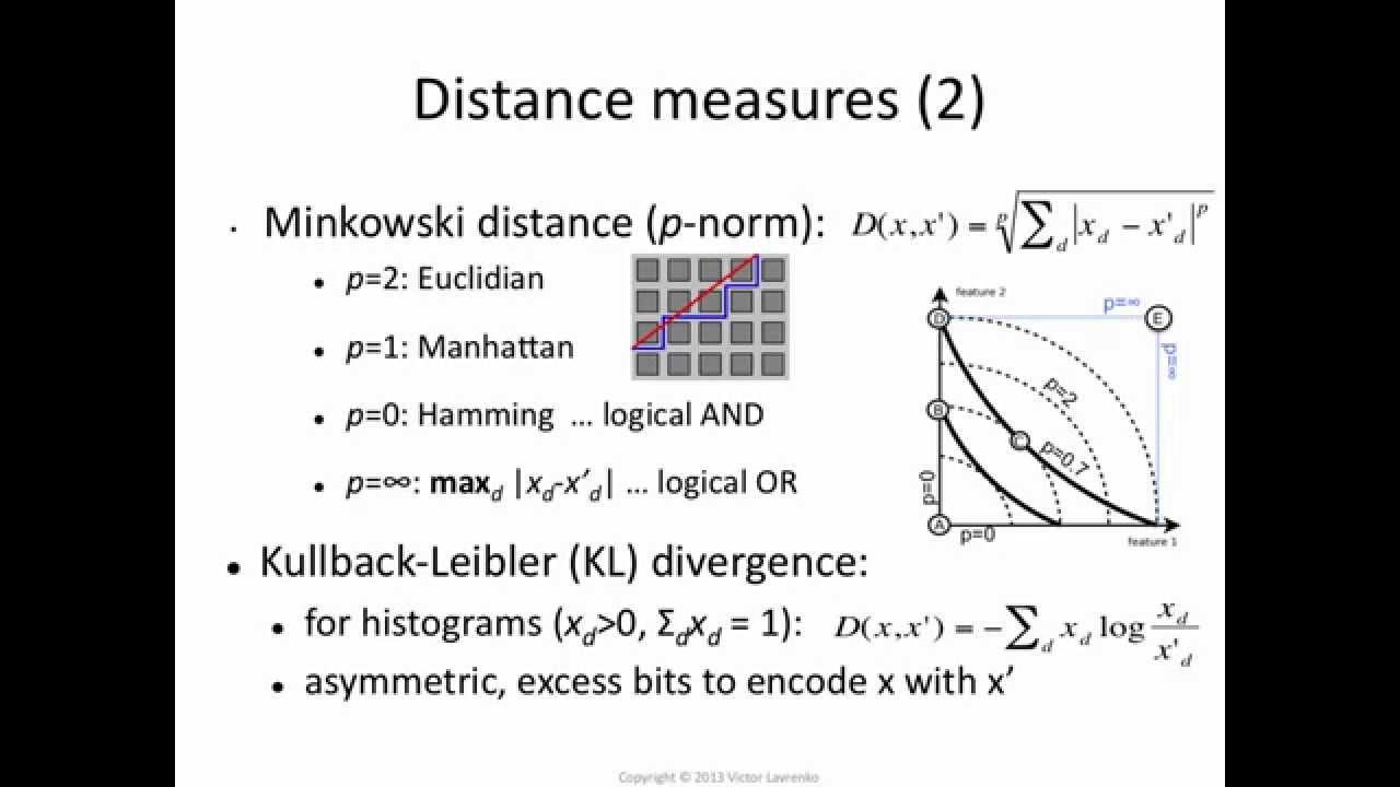 k-NN 4: which distance function?