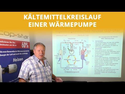 Kompressorkühlschrank Aufbau : Funktionsweise eines kühlschranks kompressorkühlschrank youtube