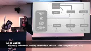 "Mike Mena: ""Categorically Performative: Achieving Interraciality in American Online Porn"" (2018)"