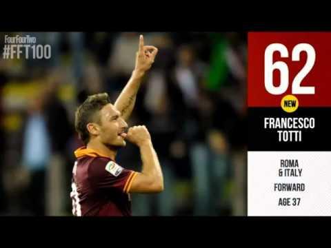 Top 100 Cầu thủ xuất sắc nhất thế giới 2013