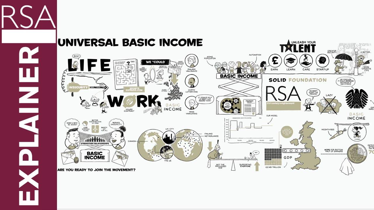 BIEN   Basic Income Earth Network