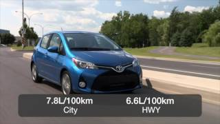 2017 Toyota Yaris Hatchback Expert Review from Canadian Black Book