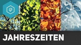 Warum gibt es Jahreszeiten - Klima und Wetter einfach erklärt 3 ● Gehe auf SIMPLECLUB.DE/GO