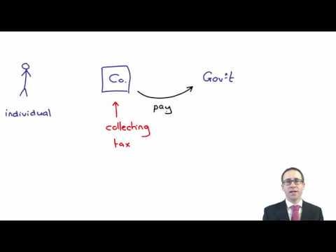 CIMA F1 Introduction to Taxation
