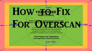 How to Fix Overscan on your TV