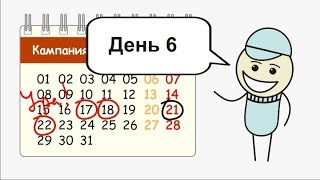 Яндекс Директ для малого бизнеса / День шестой. Снятие ограничений