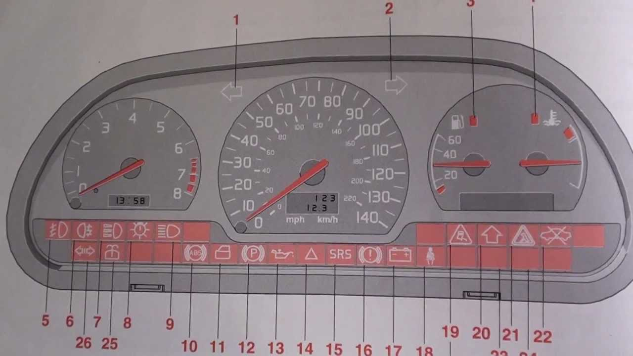 Volvo S40 Amp V40 Dashboard Warning Lights Amp Symbols Youtube